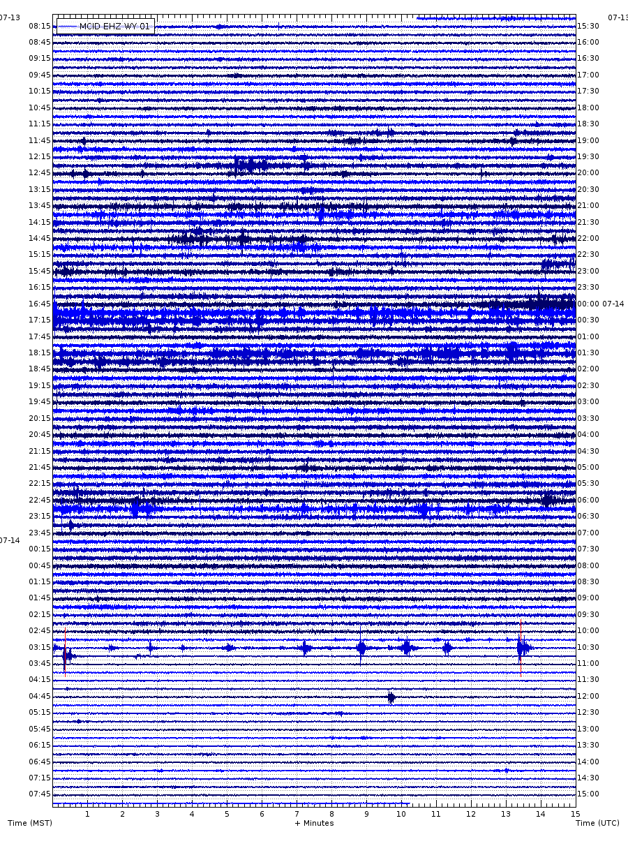 Yellowstone seismic activity