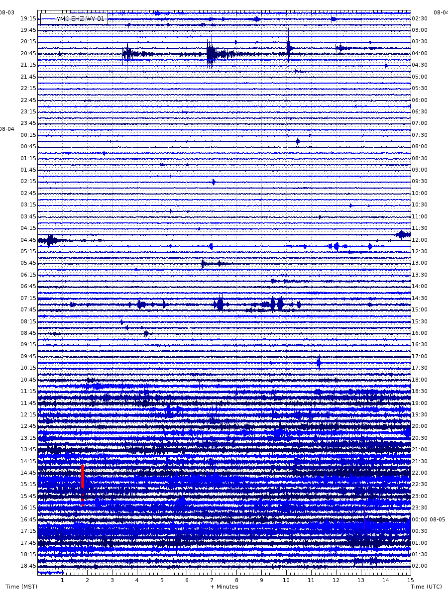 Yellowstone seismic activity online