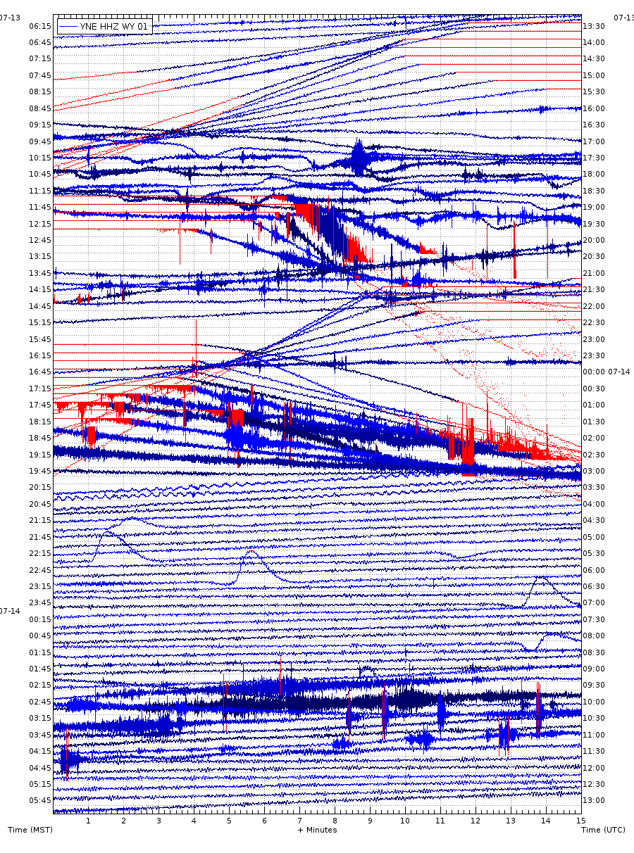 Yellowstone supervolcano seismic activity
