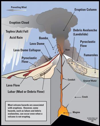 Cascades Volcano Observatory