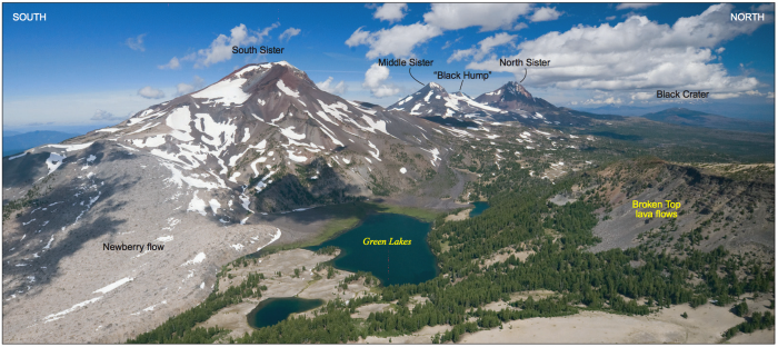 Three Sisters annotated photograph viewed from south to North from Broken Top, Oregon.  (Click image to view full size.)
