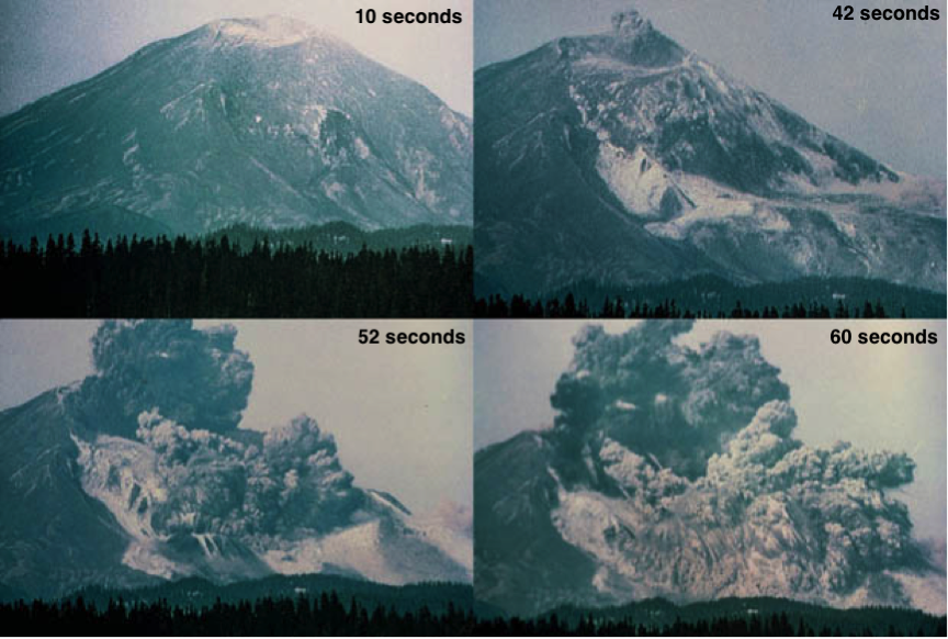 Sequence of Mount St. Helens photos of the colossal landslide and ensuing lateral blast following the Mw 5.1 earthquake, 1980. Timestamps indicate the time following the earthquake.