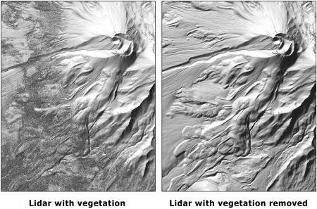 Volcano Topographic Map.Usgs Volcano Hazards Program