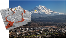 LaharZ model (left) of the possible lahar hazards from the Carbon and Puyallup River drainages from Mount Rainier. The town of Orting, Washington (photograph) sits in the lahar hazard zone.